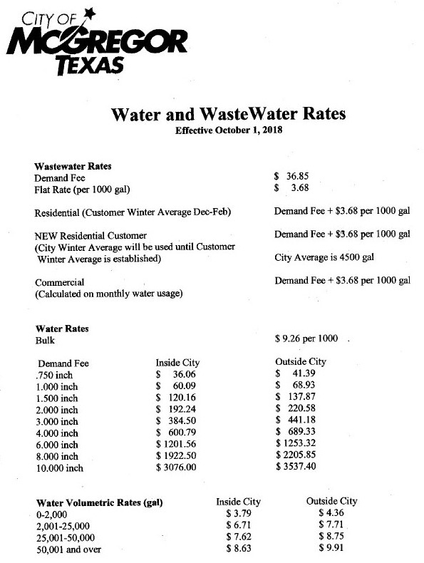 city_water_and_waste-water_city_rates_1