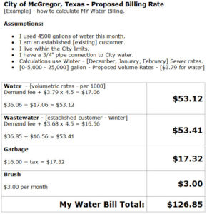 city_water_waste-water_rates