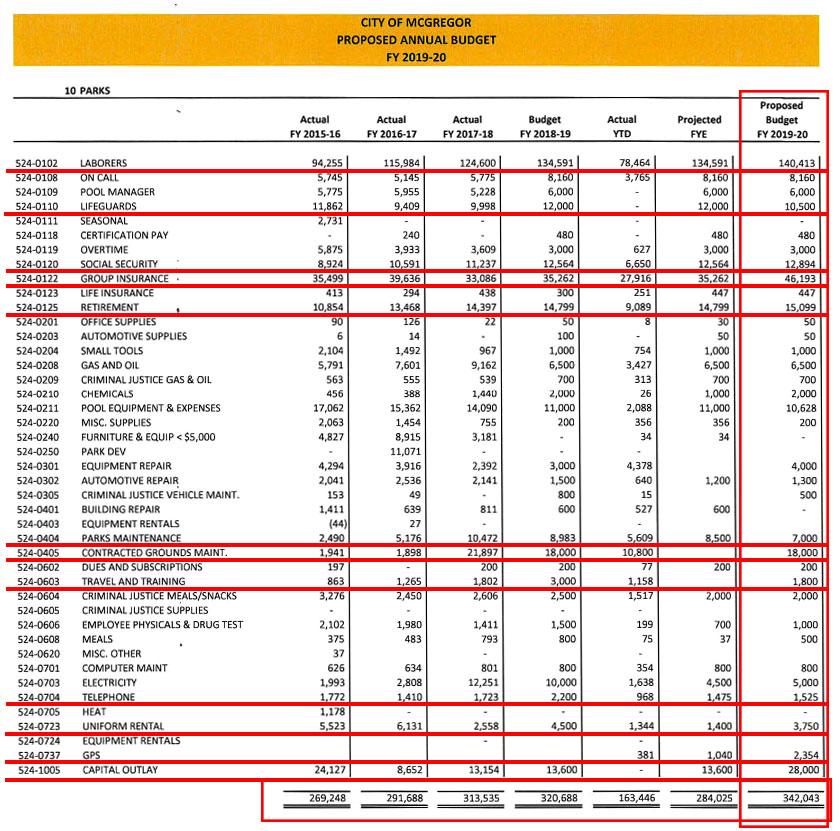 City_Budget_2020_PARKS_1