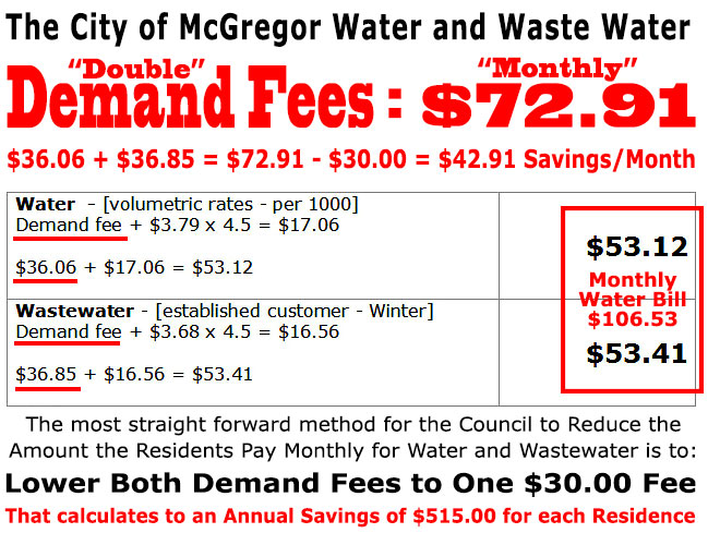 lower_demand_fees_2