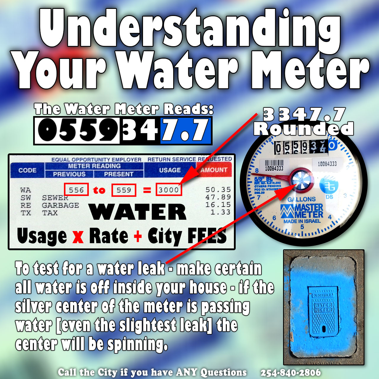 read_your_watermeter_dial