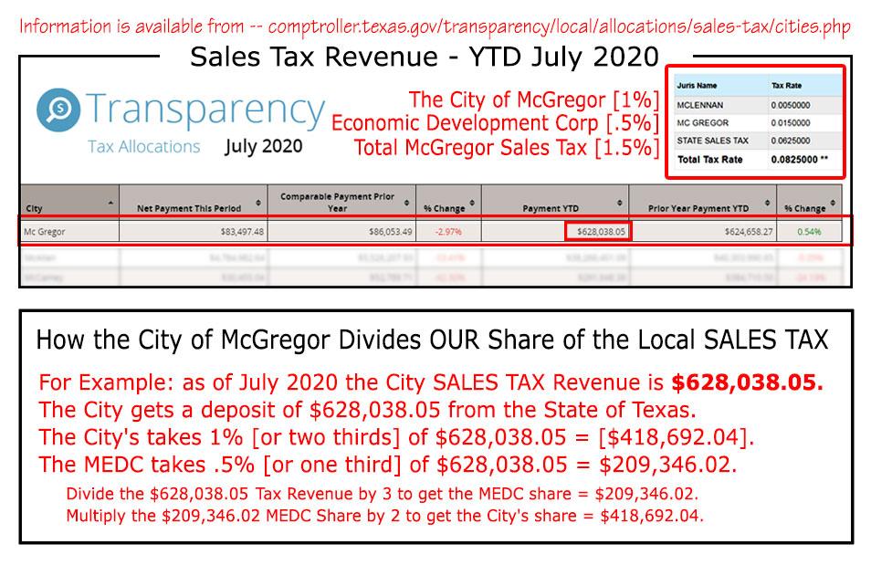 sales_tax_YTD_july_2020