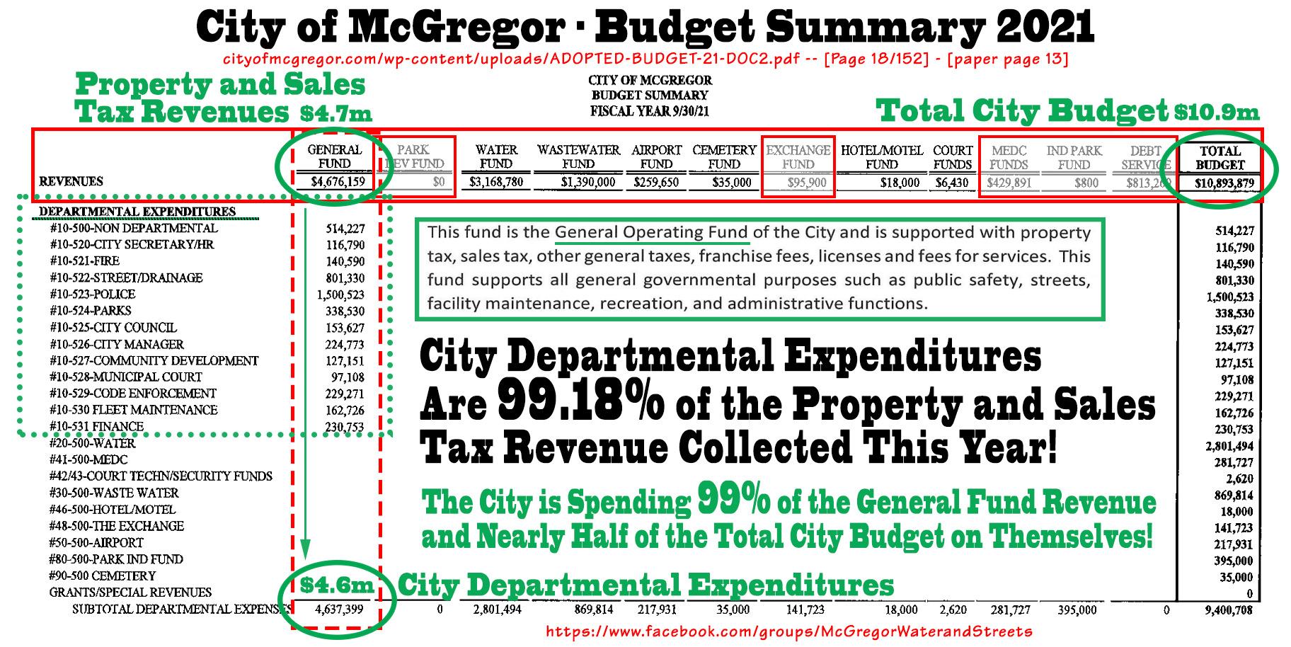 2021_budget_summary_V3_top