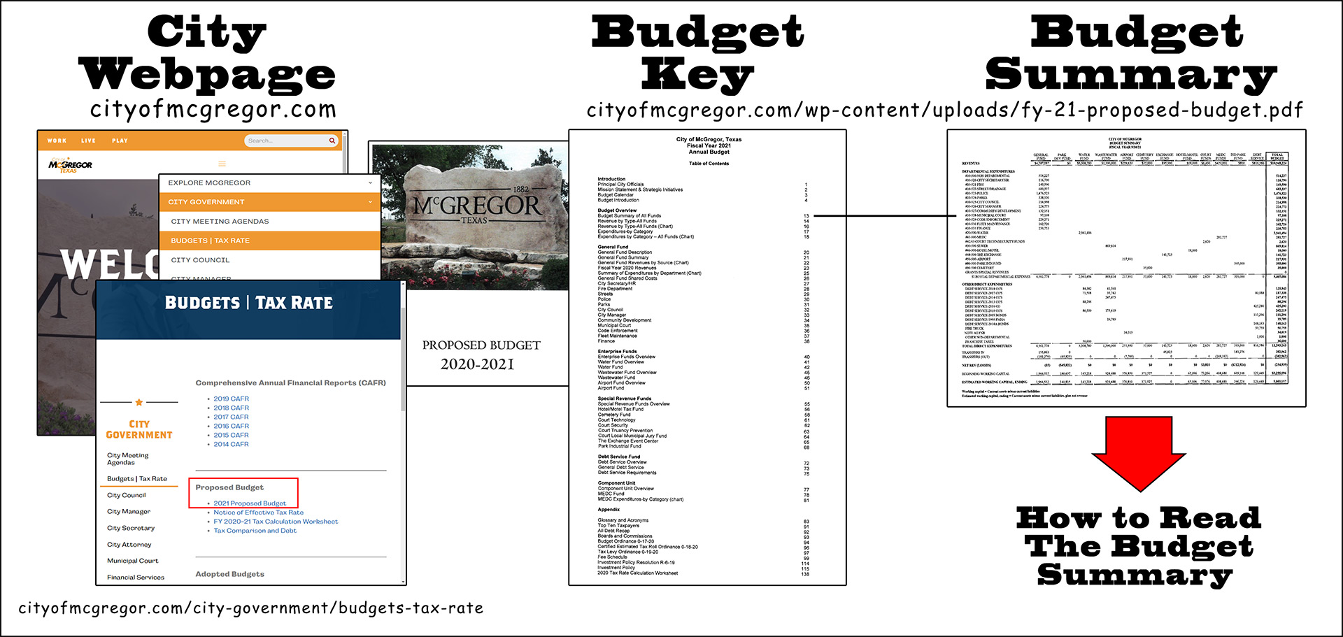 How_to_read_the_budget_step_1