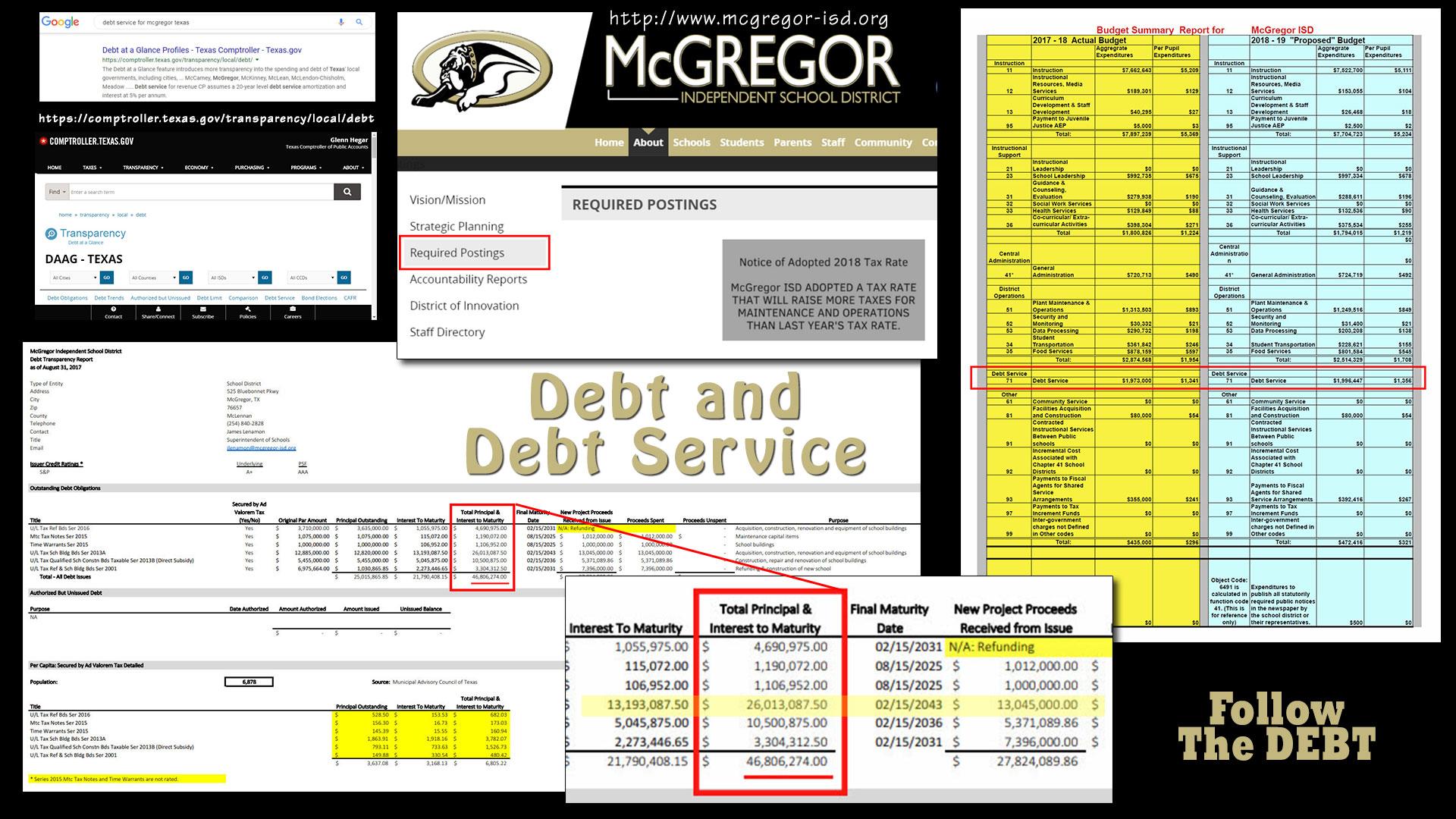 MISD_DebtandDebt_Service